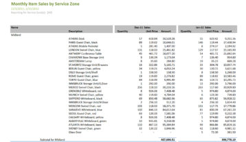 Nav057 Professional Monthly Sales By Service Zone