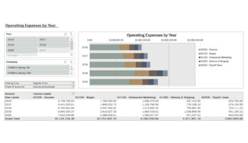 Nav058 Enterprise Operating Expenses V4.0