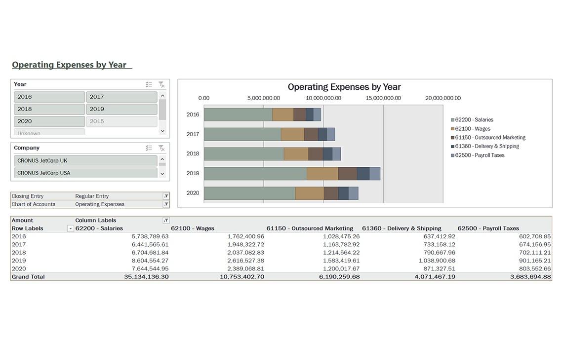 Nav058 Enterprise Operating Expenses V4.0