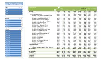 Nav087 Enterprise Cost Variance V3.0