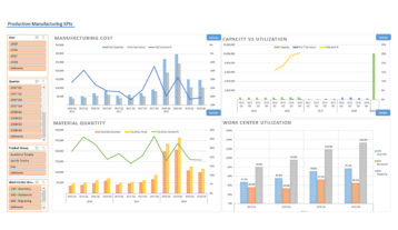 Nav088 Enterprise Manufacturing Kpi Dashboard V3.0