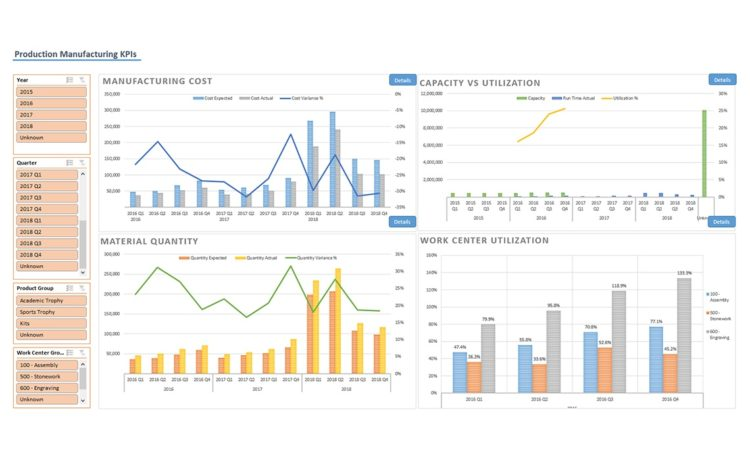 Nav088 Enterprise Manufacturing Kpi Dashboard V3.0