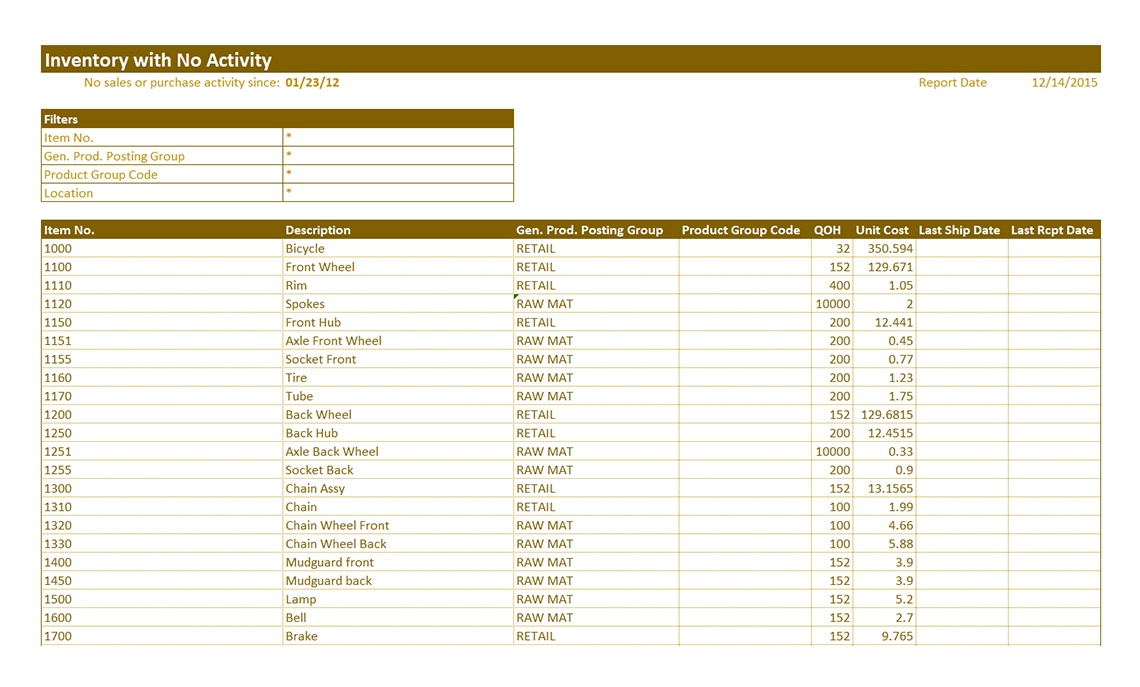 Sample Inventory Report   Inventory With No Activity Jet Global