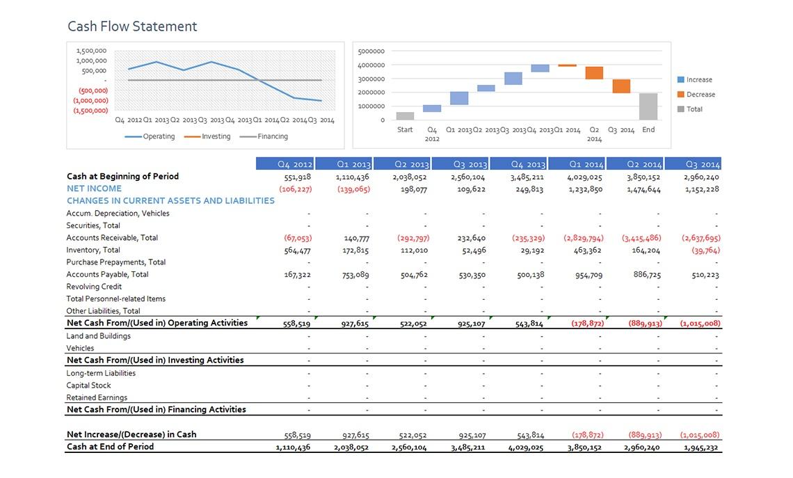 Nav101 Professional Cash Flow Statement