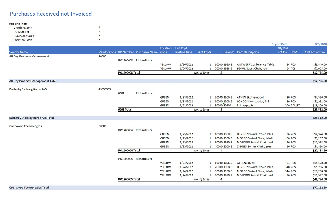 Nav102 Professional Received Not Invoiced
