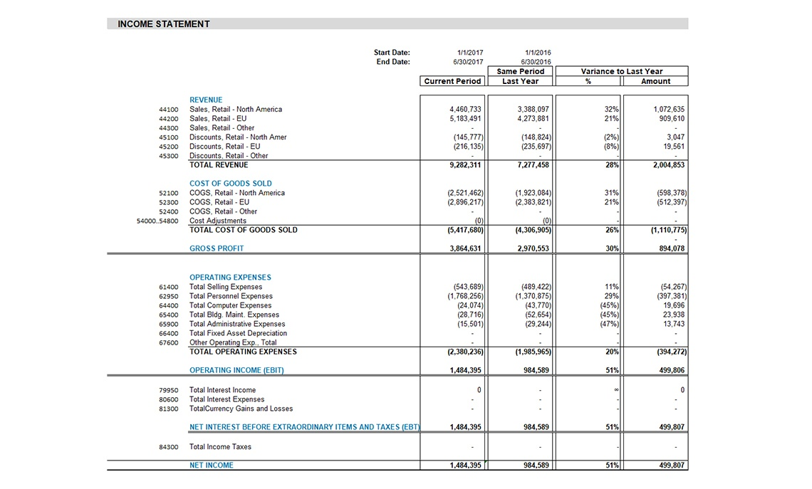 Nav104 Professional Income Statement With Prior Period