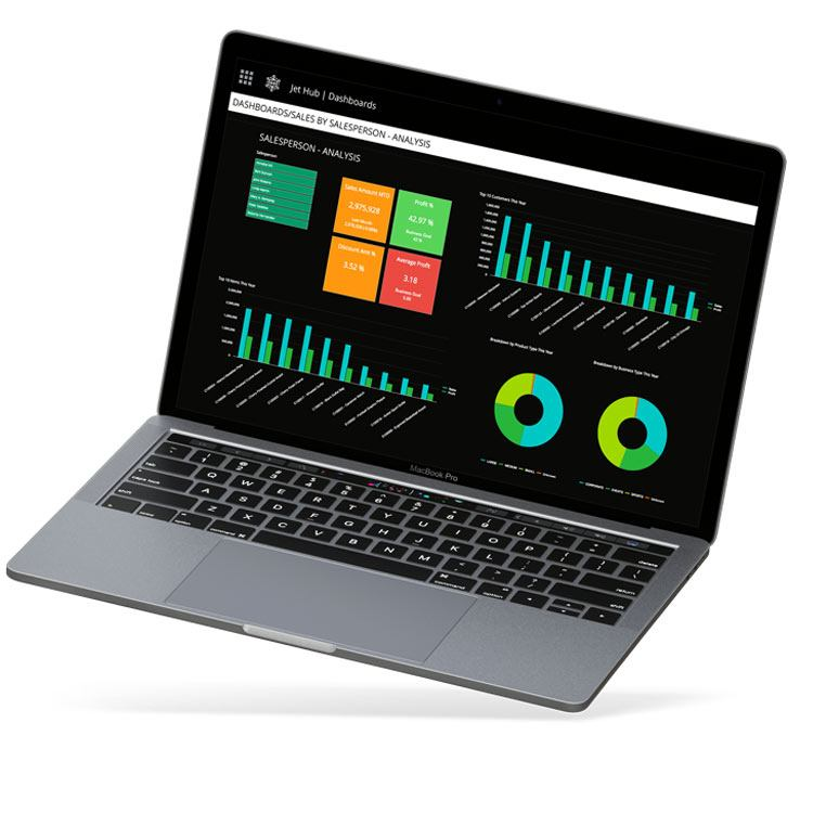 bi sales marketing sales dashboards for microsoft dynamics