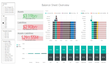 Axpbi01 Finance Balance Sheet Import