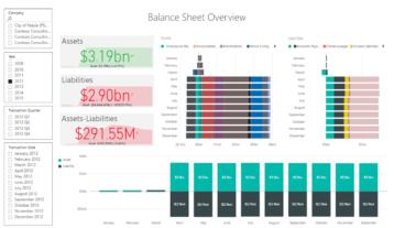Axpbi11 Finance Balance Sheet Live