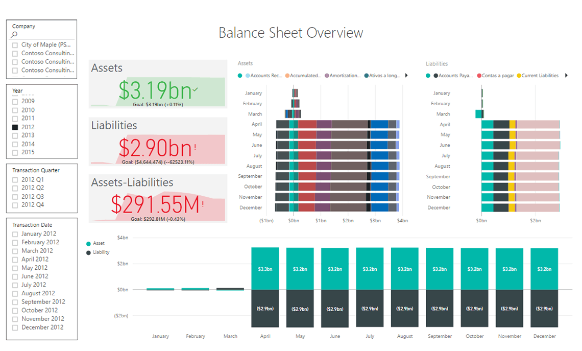 finance balance sheet live jet global