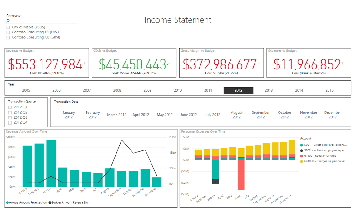Axpbi12 Finance Income Statement Live