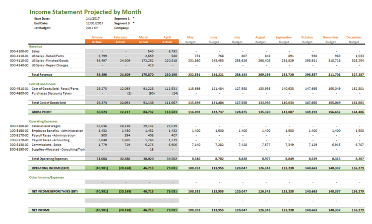 Gp064 Jet Budgets Income Statement Projected By Month