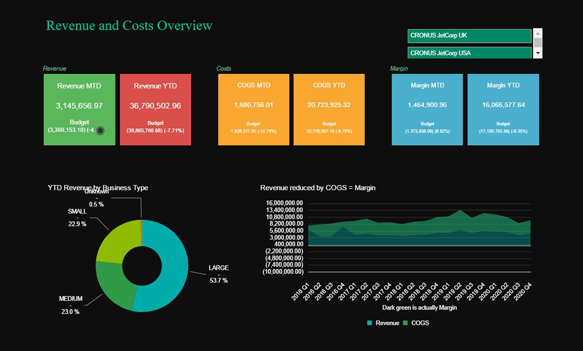 Nav Finance Revenue Dashboard