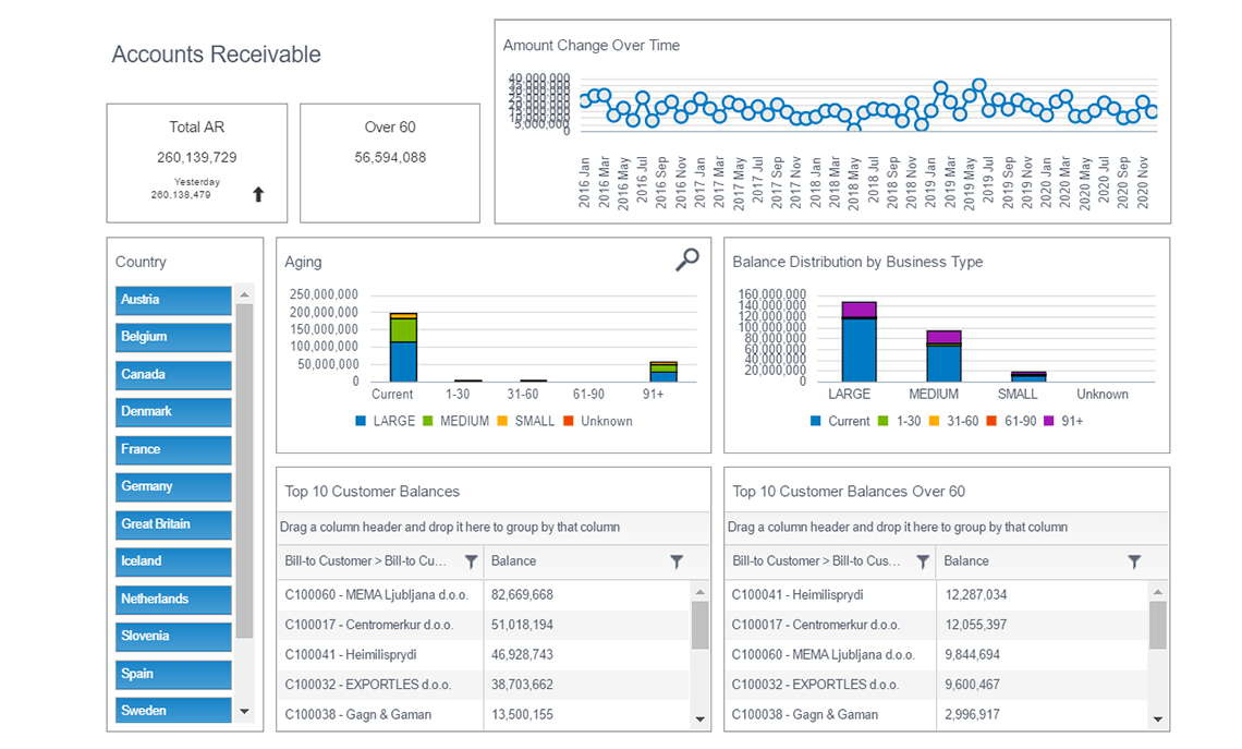 Nav Receivables Dashboard