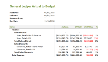 Nav107 Jet Budgets Actual Vs Budget