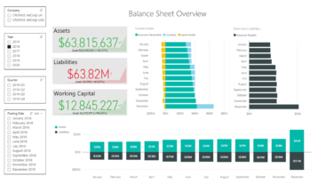 Navpbi01 Finance Balance Sheet Import
