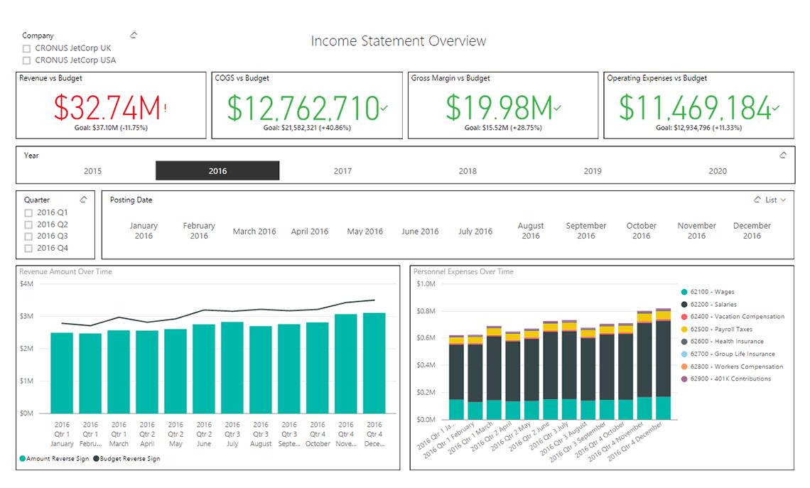 Navpbi02 Finance Income Statement Import