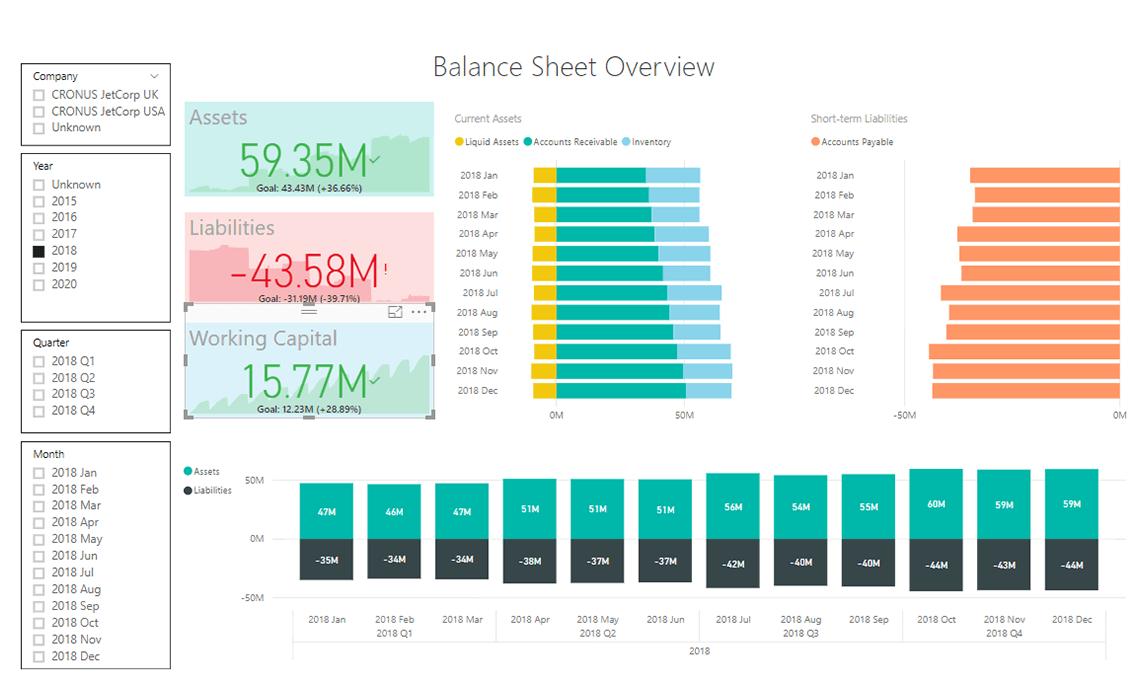 Navpbi11 Finance Balance Sheet Live