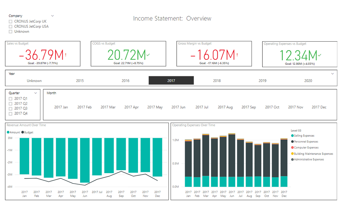 Navpbi12 Finance Income Statement Live