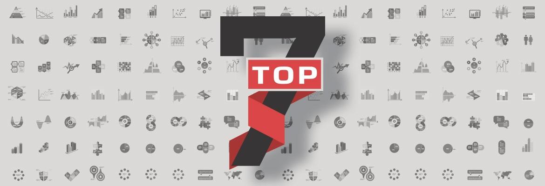 Blog Top 7 Bi Platforms