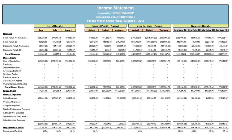 Nb080 Jet Reports Income Statement Dim By Sheet