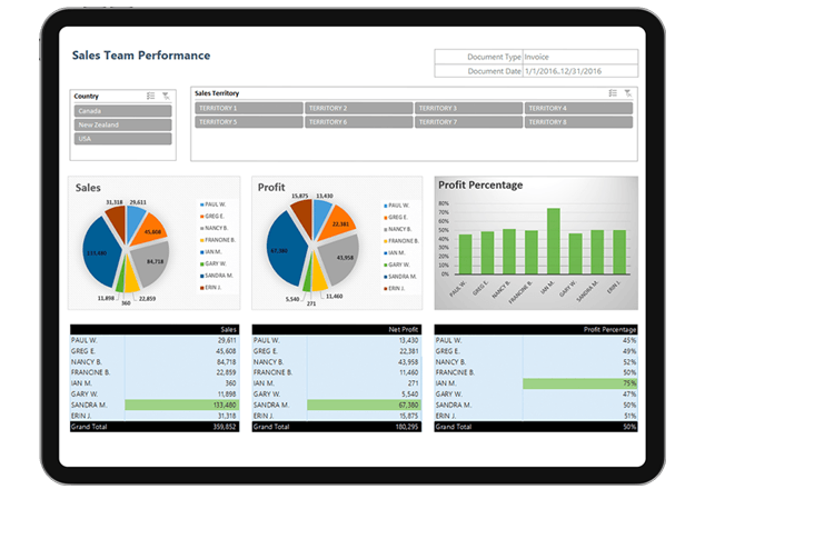 360 Support For The Financial Reporting Lifecycle