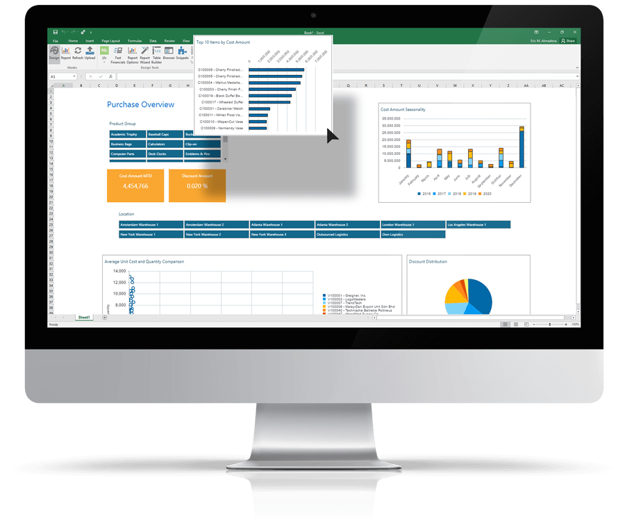Business Dashboards Feature 1