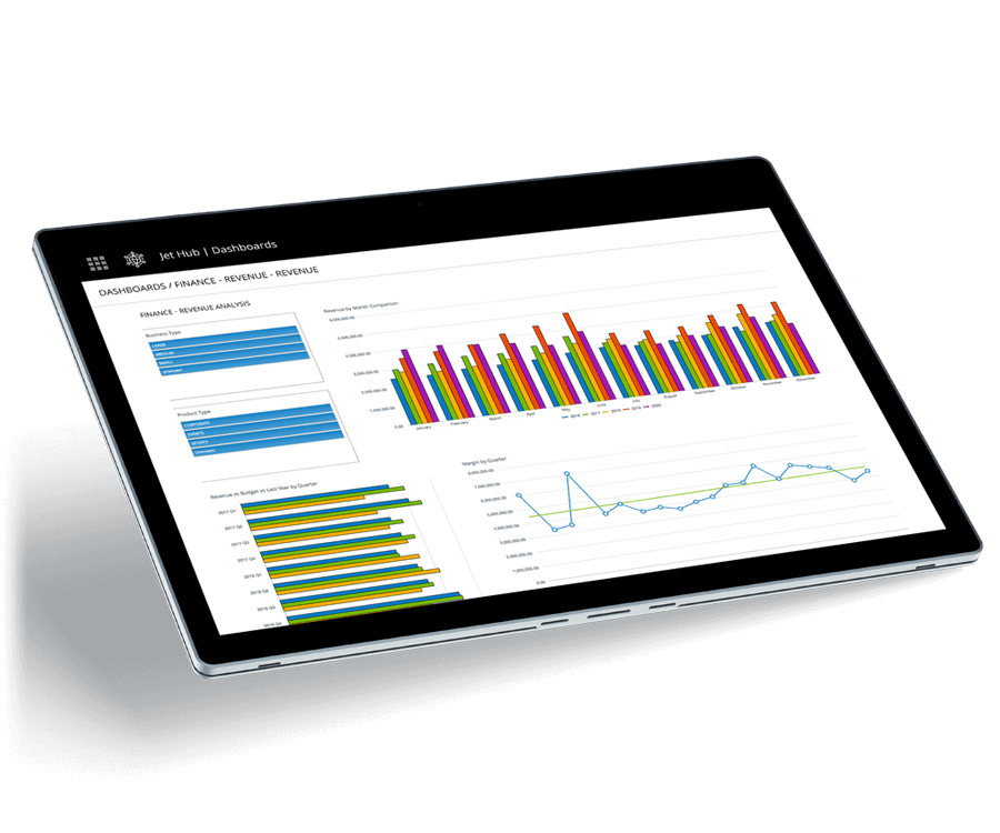 Business Dashboards Feature 2