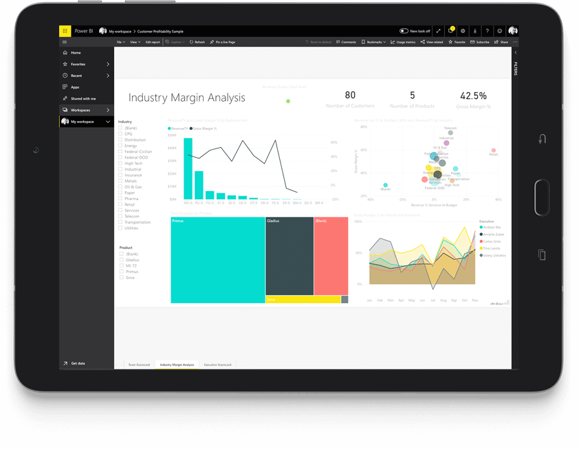 Power BI Multiple Data Sources