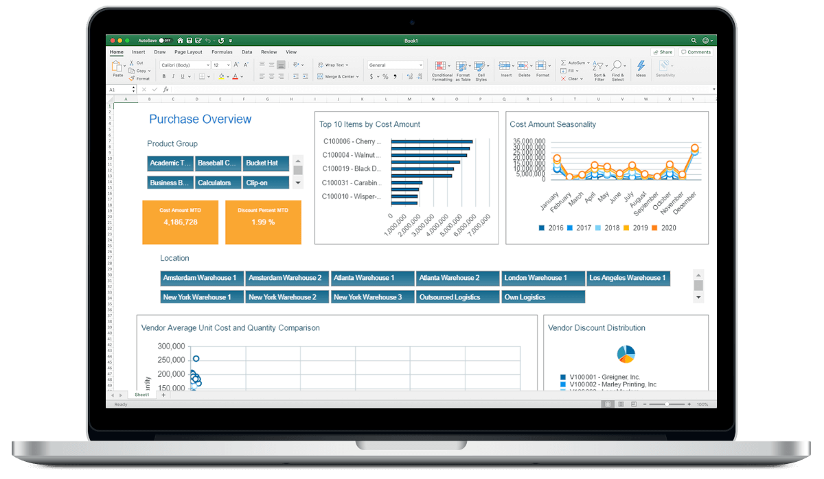 Financial Reporting Software - Business Dashboard Overview