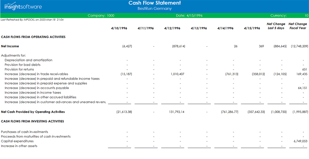Header Sap Daily Cashflow (cra)