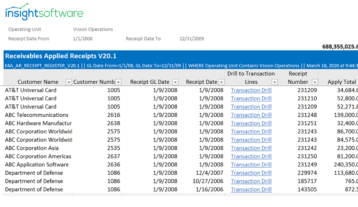 Header Oracle Applied Receipts