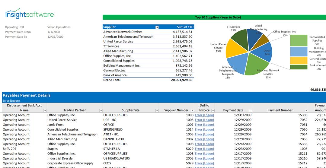 Header Oracle Supplier Spend