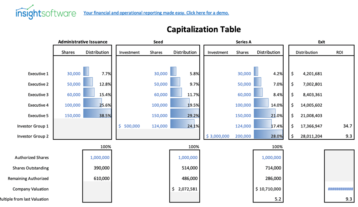 Capitalization Table Report