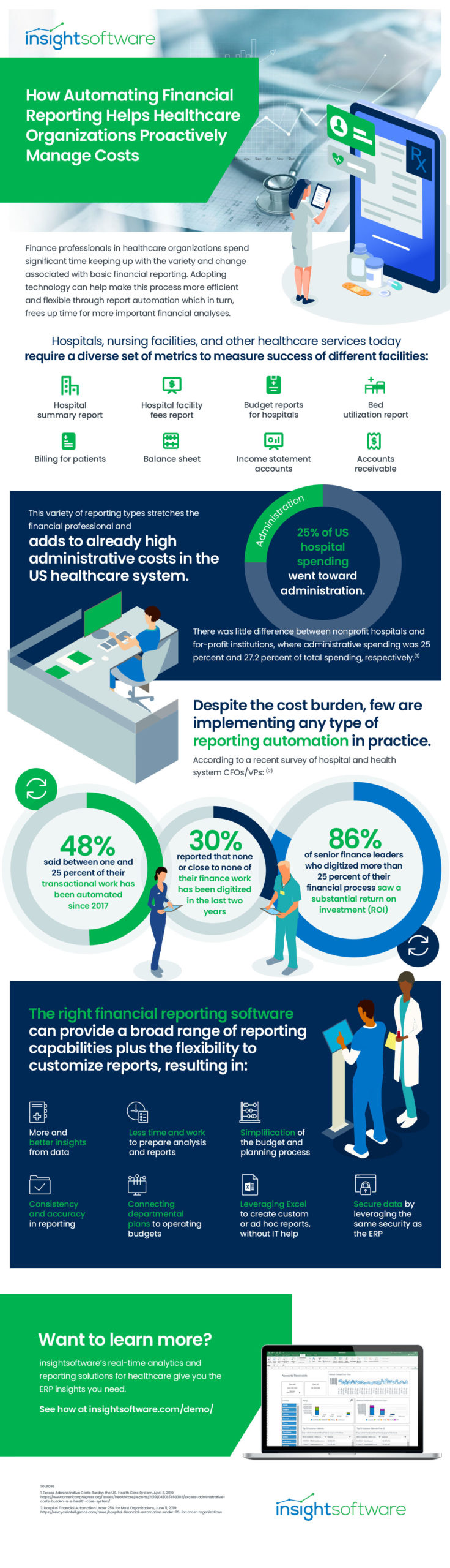 insightsoftware Healthcare Infographic