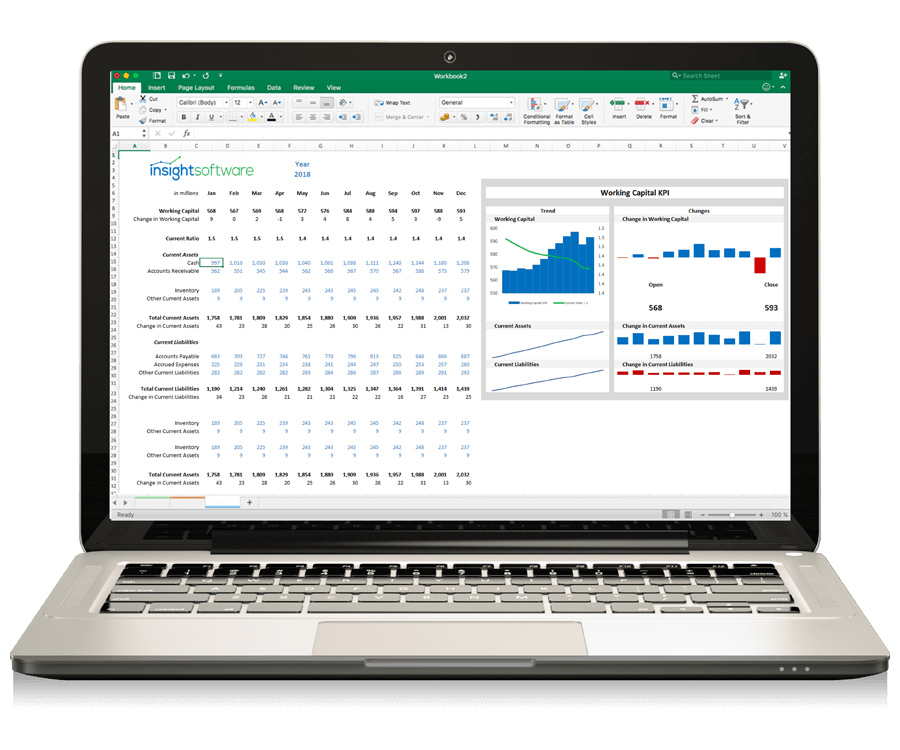 Reporting dashboards for banking and finance