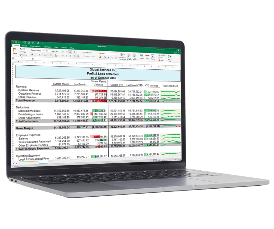 Dashboard reporting software for healthcare industry