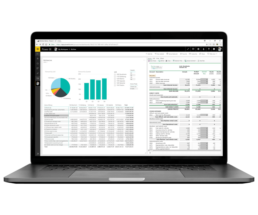 Solutions Busdashboards Powerbi