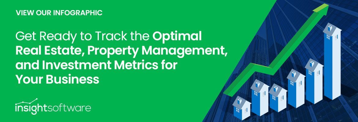 Real Estate KPIs and Metrics Infographic