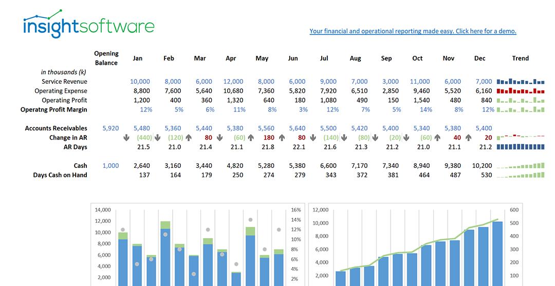06 2020 Is Sample Report Healthcare Kpi Dashboard
