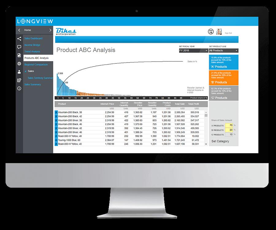 Lv Analytics Reporting And Analysis