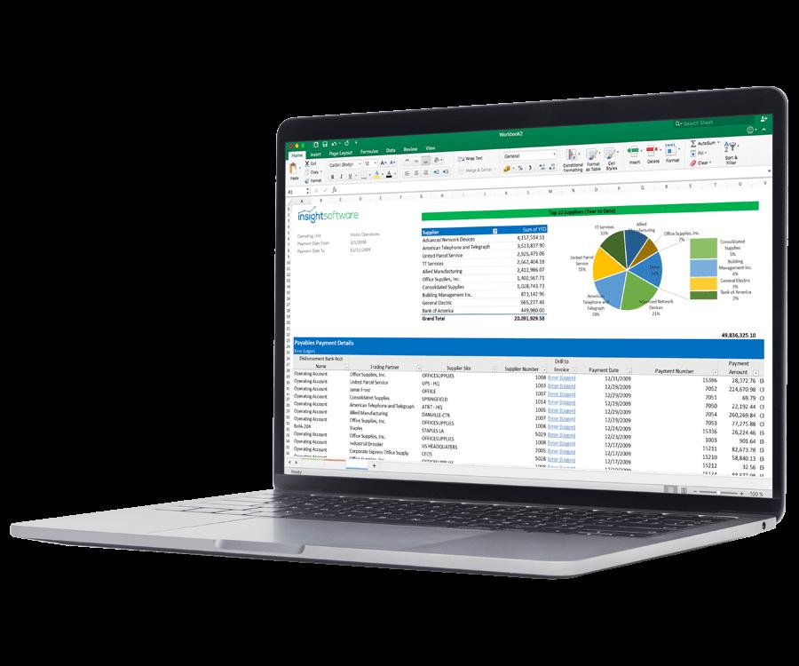 Oracle ERP Cloud Dashboard