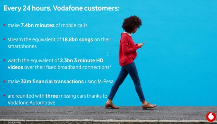 Woman walking looking at cellphone with text explaining how Vodafone customers use devices