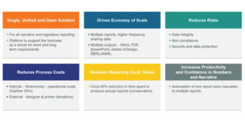 The Future Of Financial Reporting, Change Management, And The Virtual Workforce