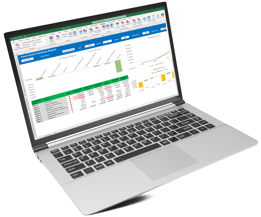 SAP Cost Center Reporting Dashboard