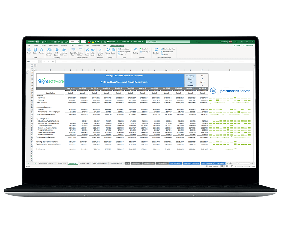 Experience Reporting Designed For Finance