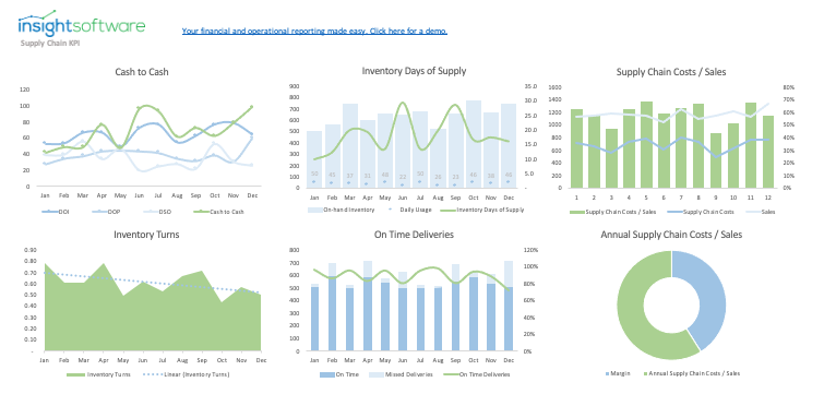 Landing Page Image Supply Chain Kpi Dashboard